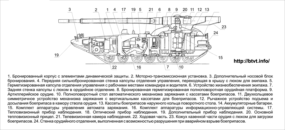 проект перспективного танка Объект 299