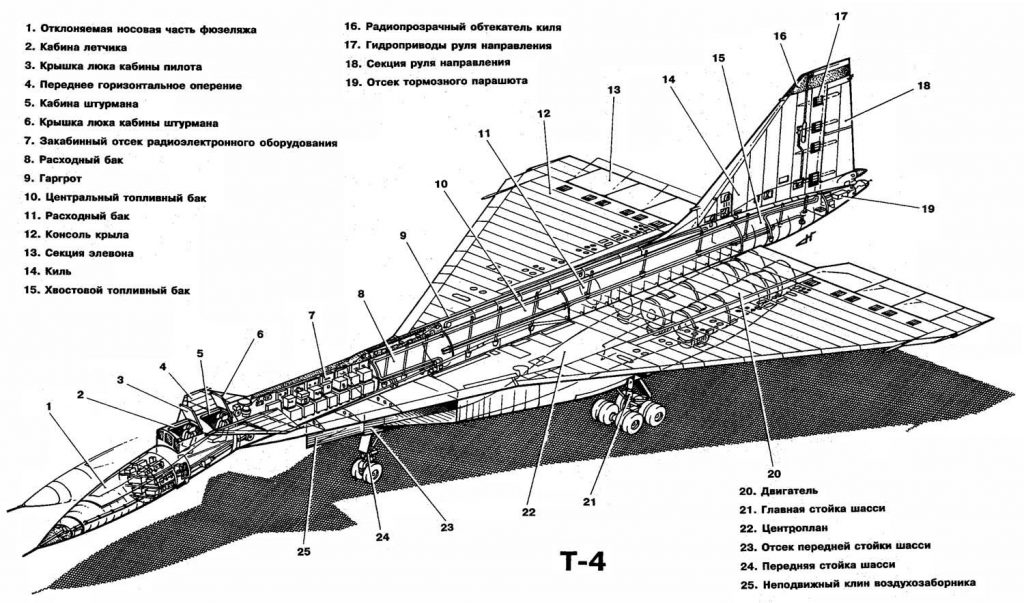 "Бомбардировщик Т-4, изделие 100, ""Сотка"""