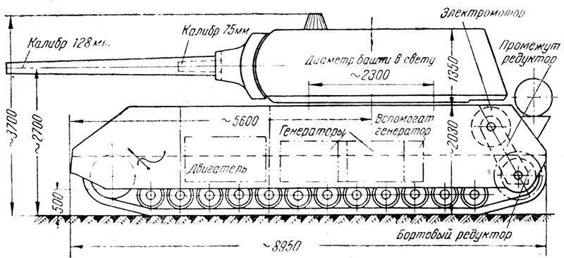 немецкий танк Мышонок