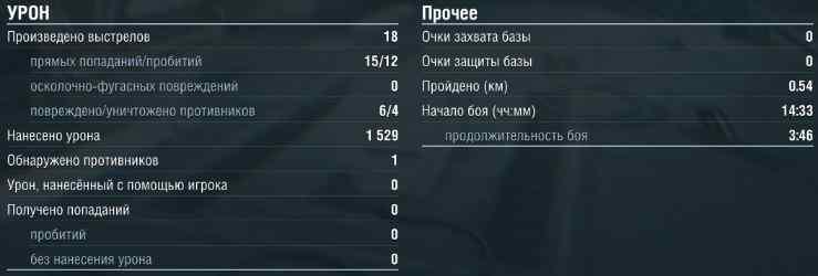 Коннор Гневный. WoT Blitz