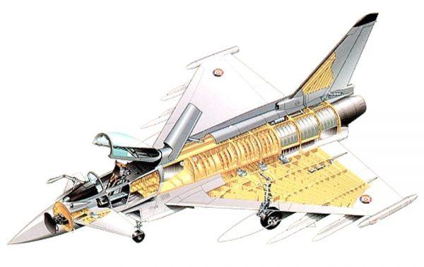 EF-2000 Еврофайтер ТАЙФУН