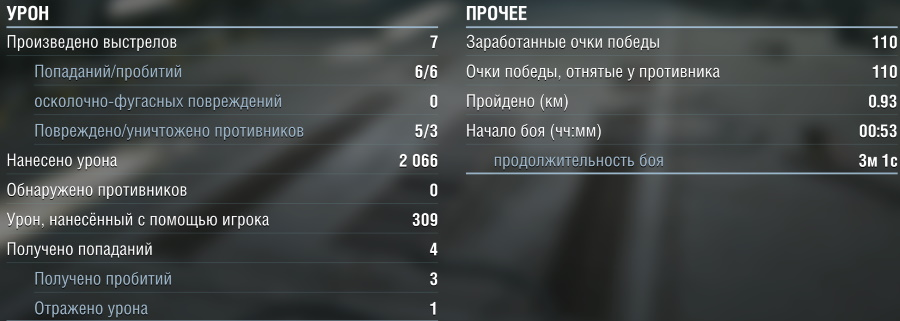Сколько фармит ИС-2 (1945)