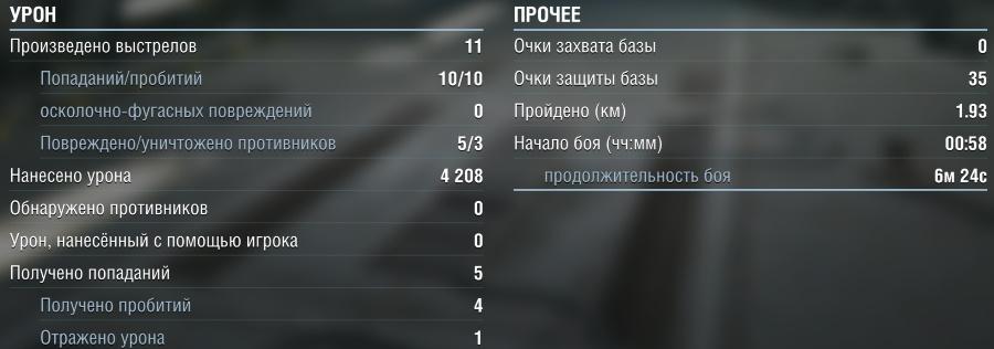 Сколько фармит Т34